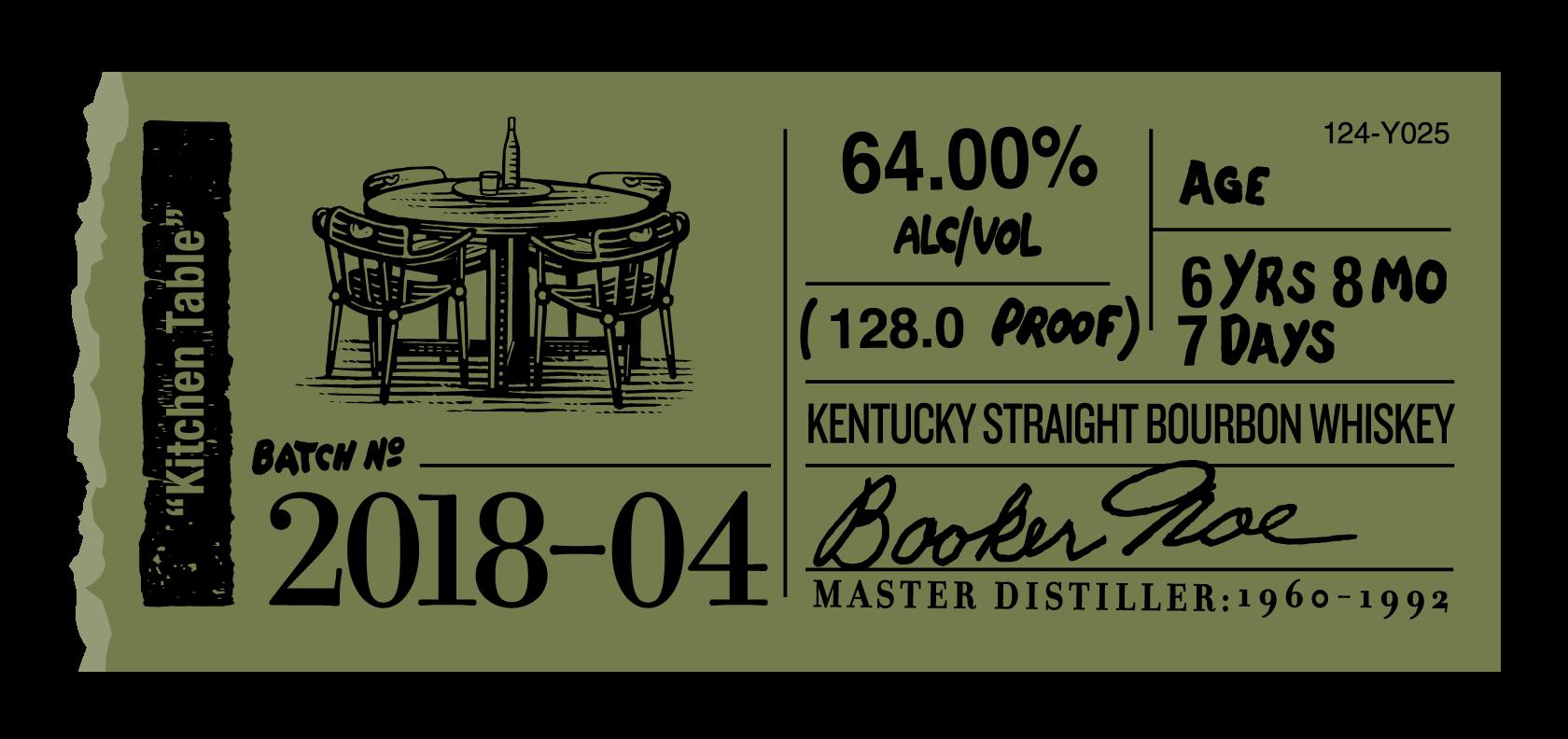 Booker S Bourbon 04 Kitchen Table